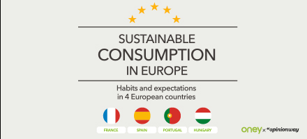 European study on sustainable consumption by Oney shows 90% of consumers expect brands to be committed and help them consume better.