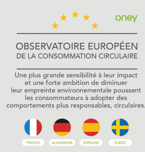 Oney continue à soutenir l'évolution du commerce circulaire et lance le premier Observatoire Européen de la Consommation Circulaire